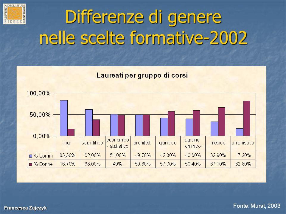 Differenze di genere nelle scelte formative-2002