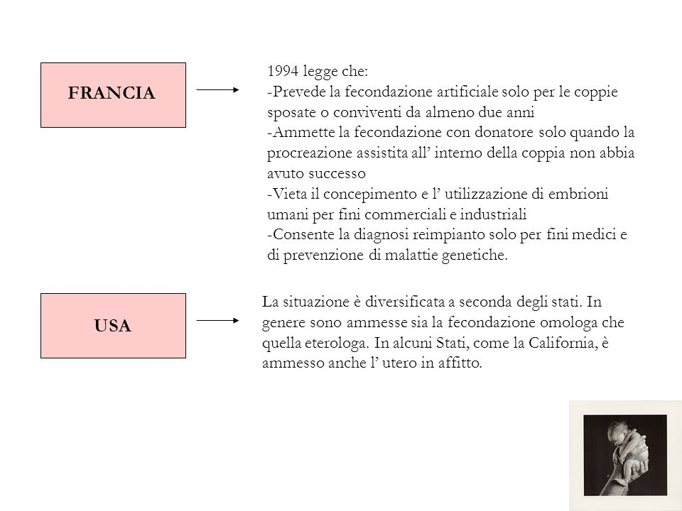 1994 legge che: -Prevede la fecondazione artificiale solo per le coppie sposate o conviventi da almeno due anni.