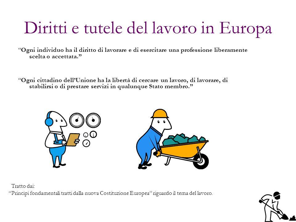 Diritti e tutele del lavoro in Europa