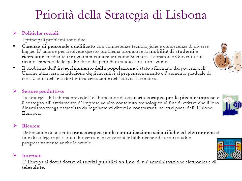 Priorità della Strategia di Lisbona