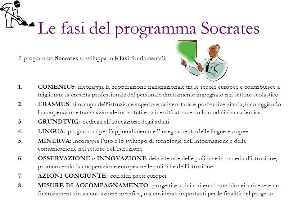 Le fasi del programma Socrates
