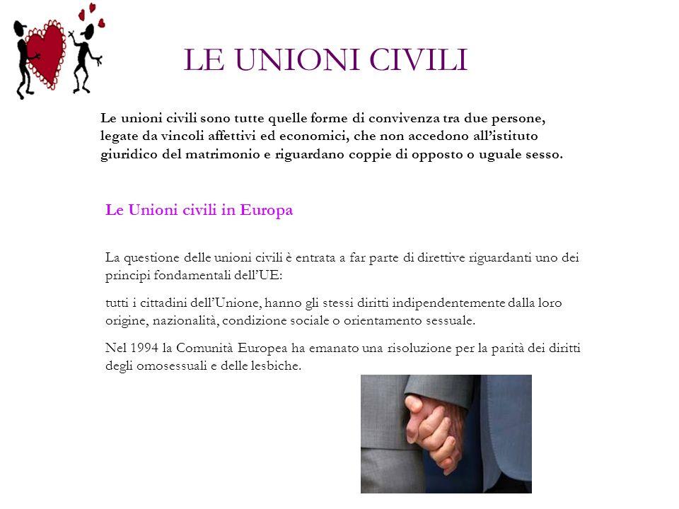 LE UNIONI CIVILI Le Unioni civili in Europa
