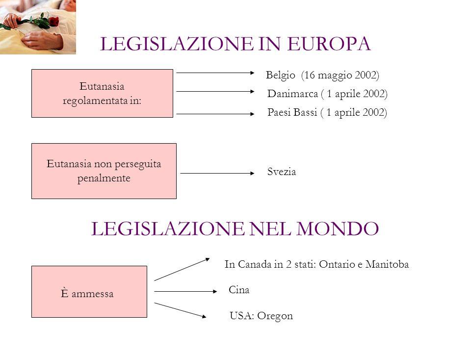 LEGISLAZIONE IN EUROPA