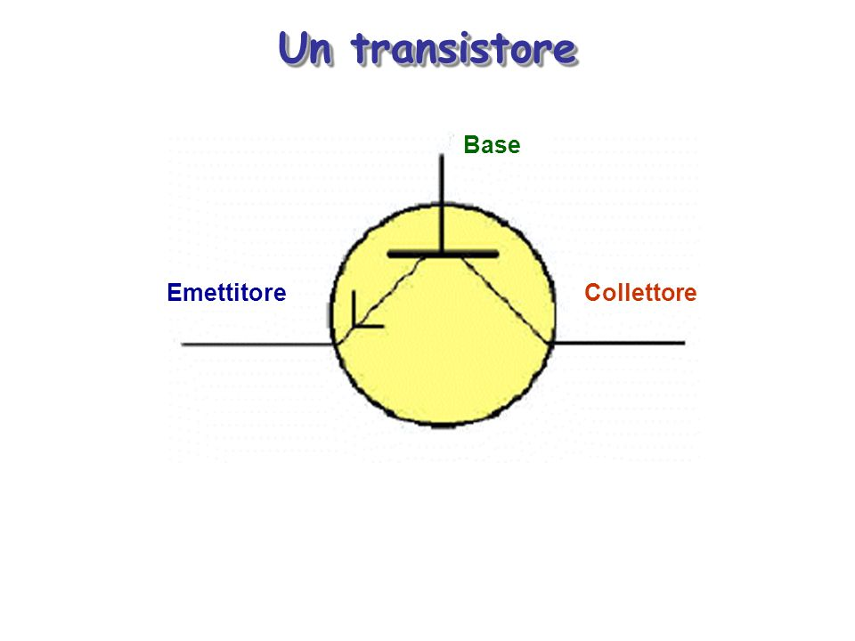 Un transistore Base Emettitore Collettore
