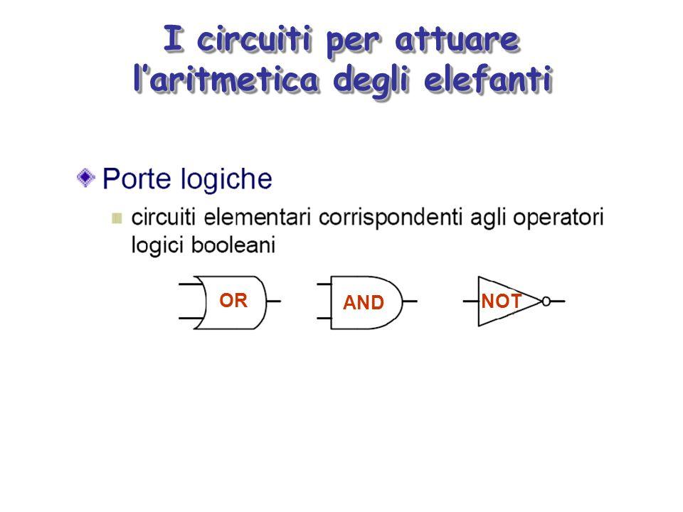 I circuiti per attuare l'aritmetica degli elefanti