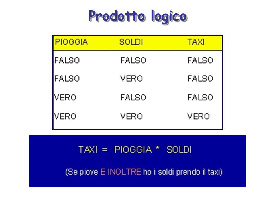 Prodotto logico