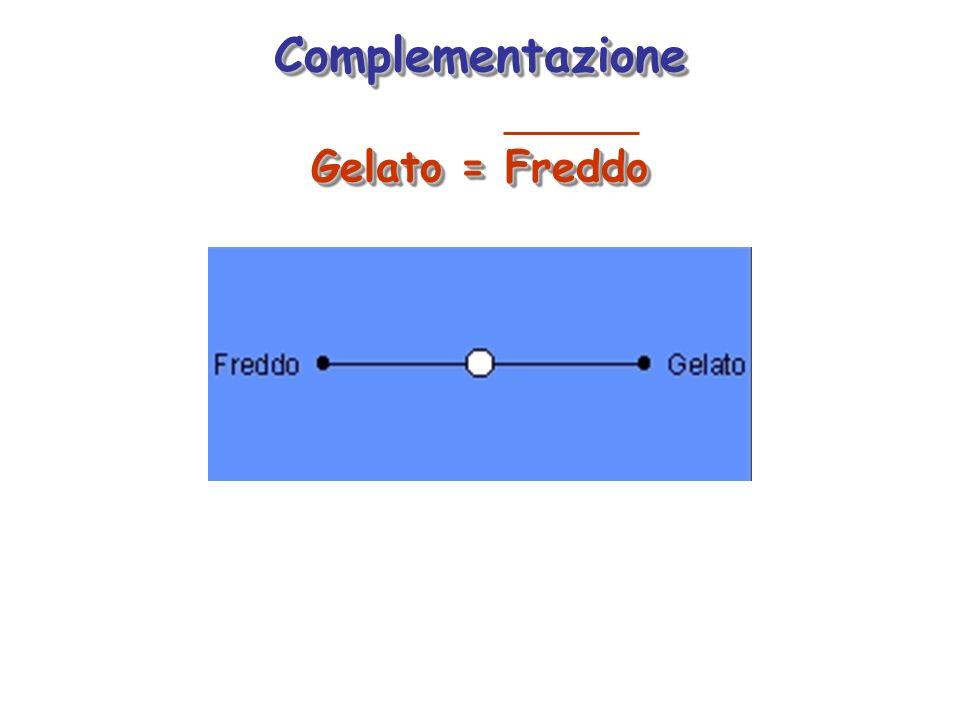 Complementazione Gelato = Freddo