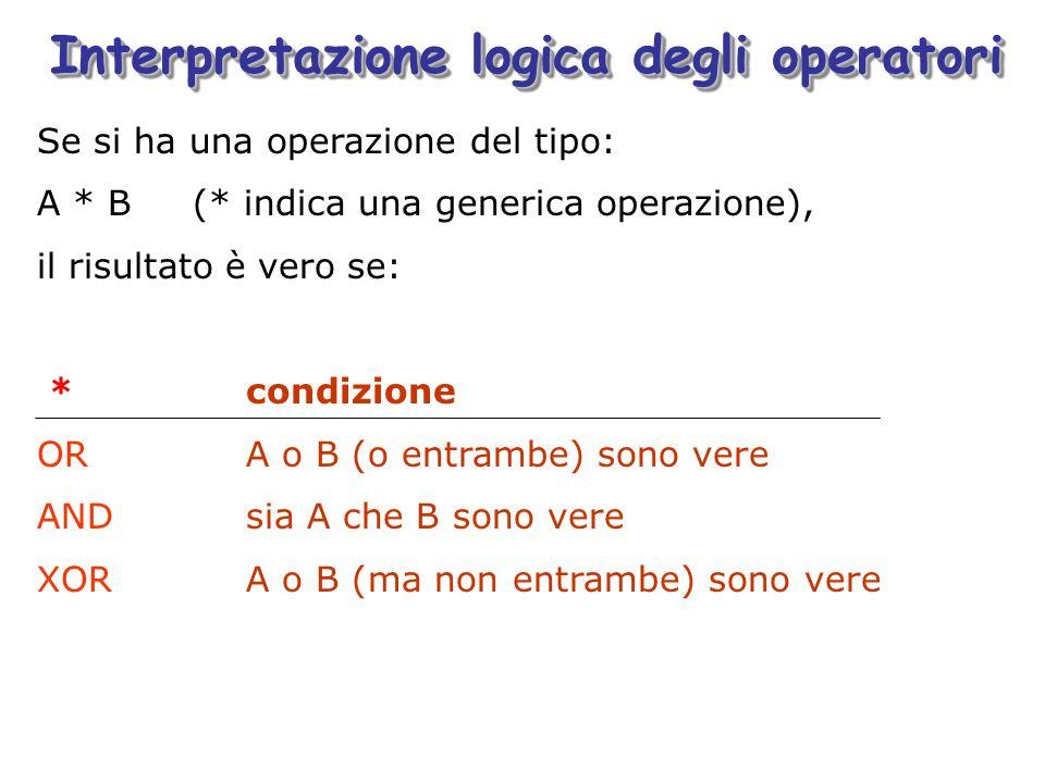 Interpretazione logica degli operatori
