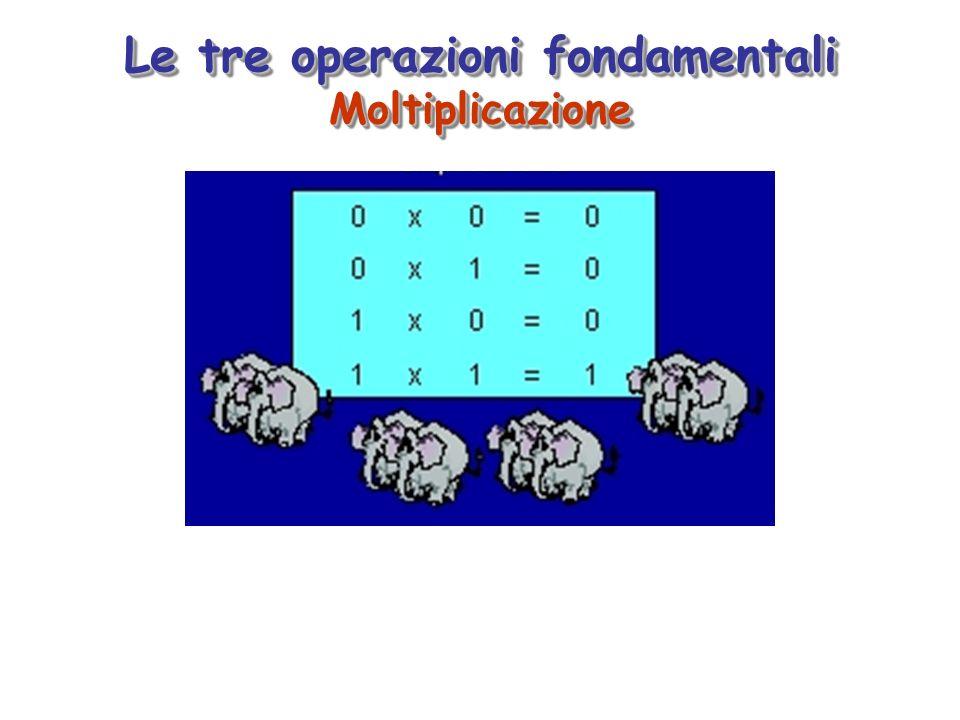 Le tre operazioni fondamentali