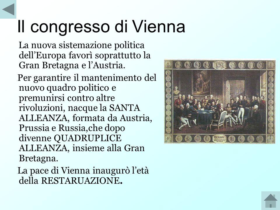 Il congresso di Vienna La nuova sistemazione politica dell'Europa favorì soprattutto la Gran Bretagna e l'Austria.
