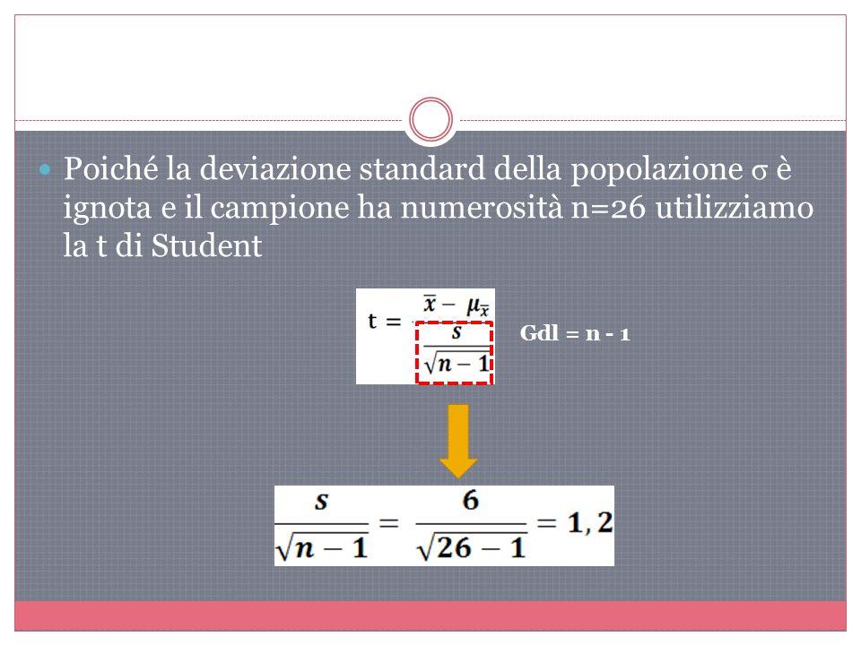 Poiché la deviazione standard della popolazione σ è ignota e il campione ha numerosità n=26 utilizziamo la t di Student