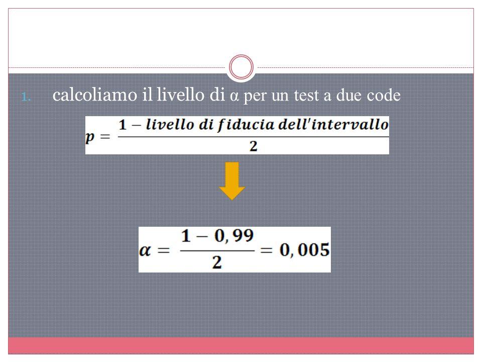 calcoliamo il livello di α per un test a due code