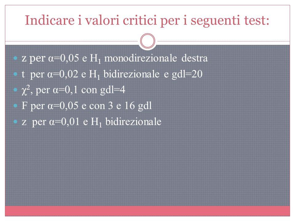 Indicare i valori critici per i seguenti test: