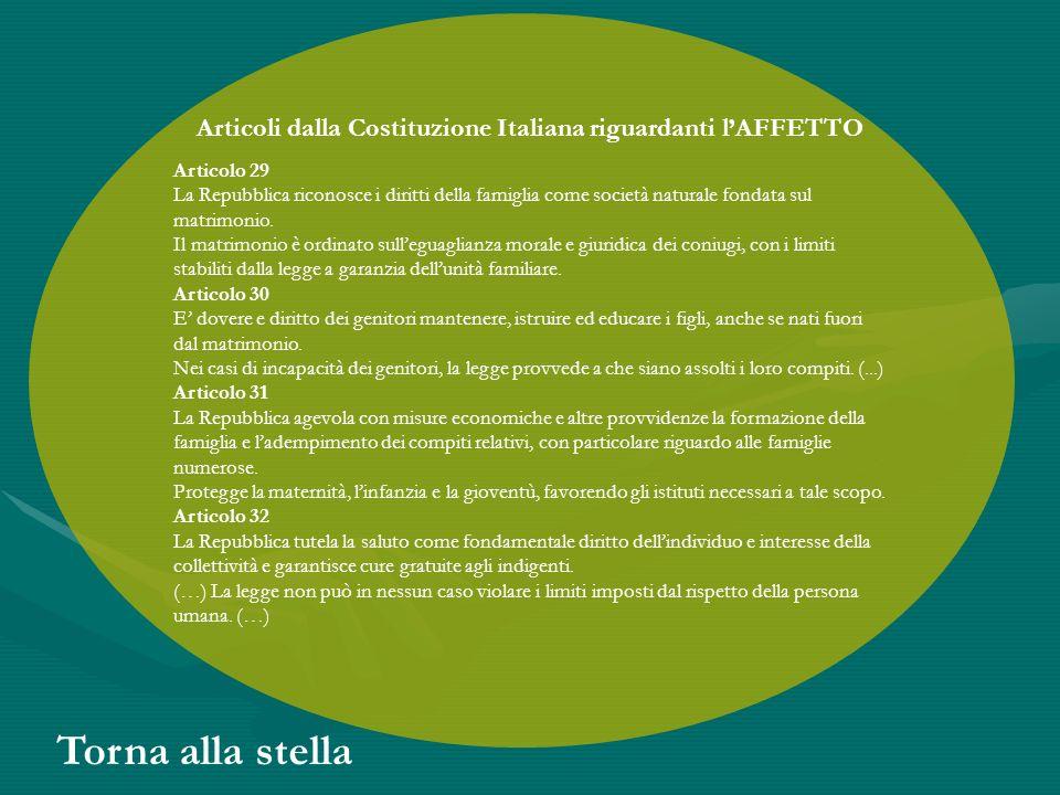 Articoli dalla Costituzione Italiana riguardanti l'AFFETTO