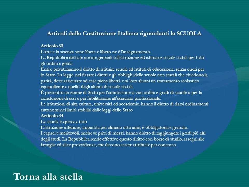 Articoli dalla Costituzione Italiana riguardanti la SCUOLA