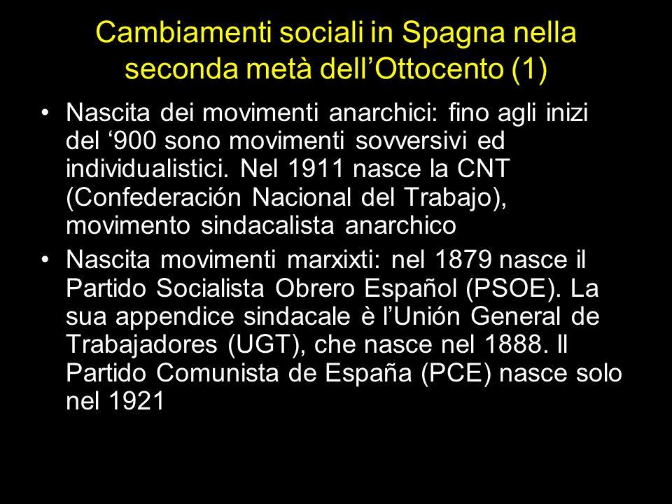 Cambiamenti sociali in Spagna nella seconda metà dell'Ottocento (1)