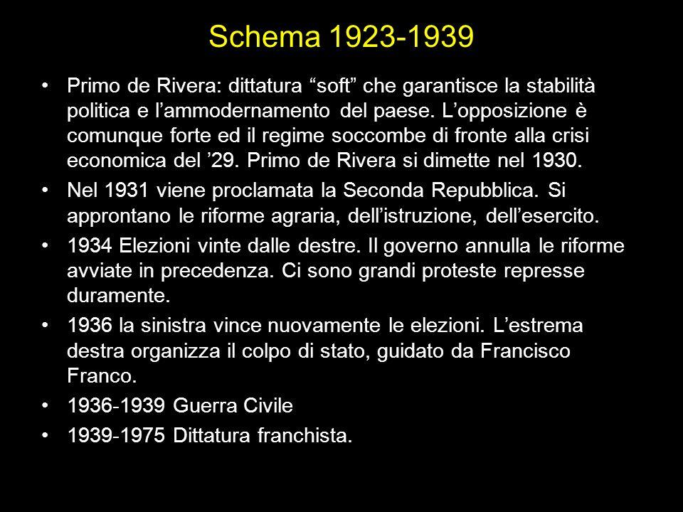 Schema 1923-1939