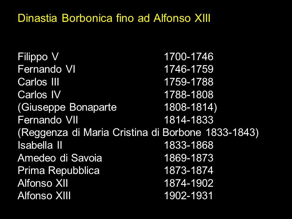 Dinastia Borbonica fino ad Alfonso XIII
