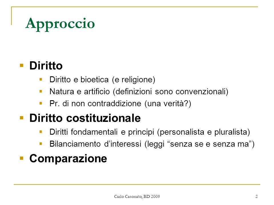 Approccio Diritto Diritto costituzionale Comparazione