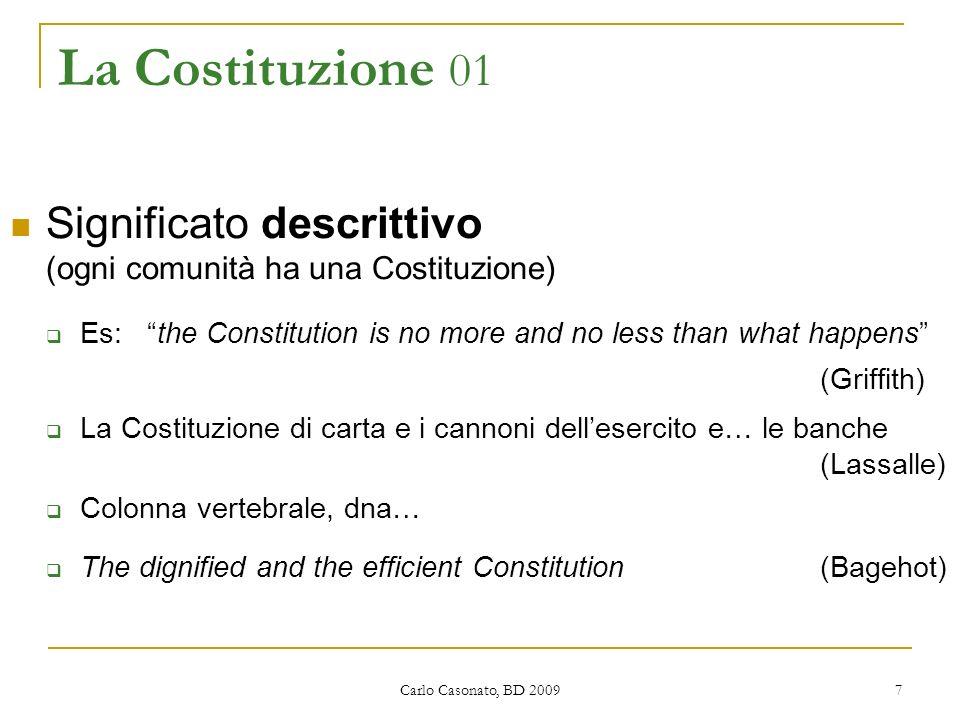 La Costituzione 01Significato descrittivo (ogni comunità ha una Costituzione)