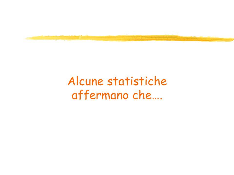 Alcune statistiche affermano che….