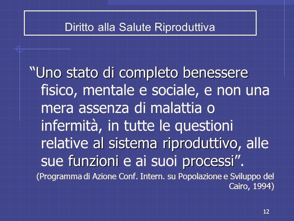 Diritto alla Salute Riproduttiva
