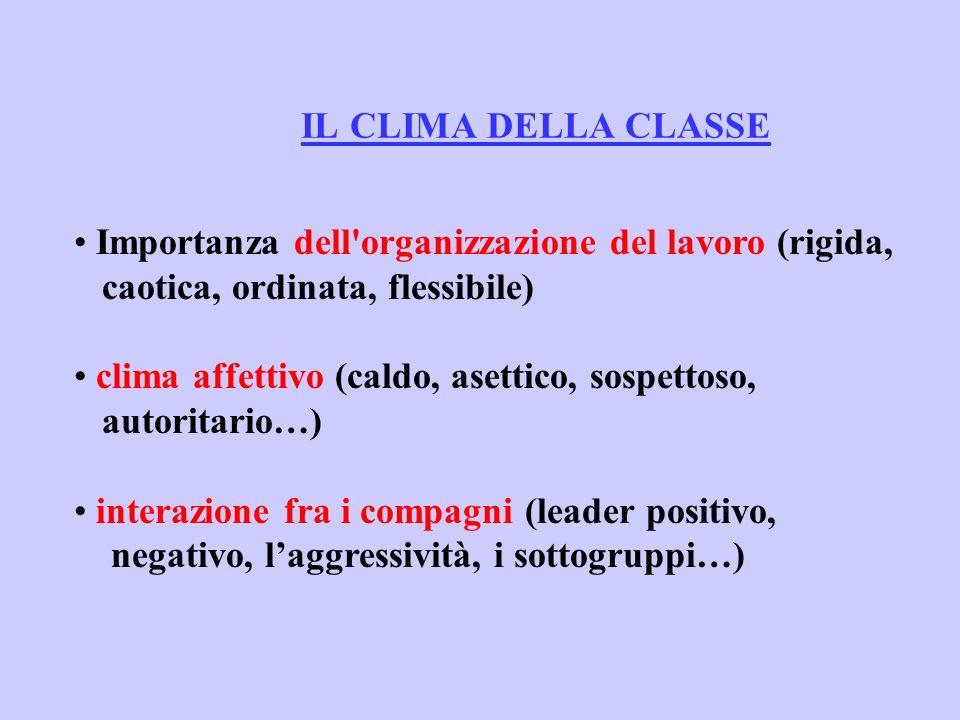 IL CLIMA DELLA CLASSE Importanza dell organizzazione del lavoro (rigida, caotica, ordinata, flessibile)