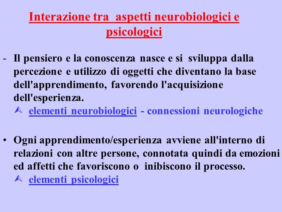 Interazione tra aspetti neurobiologici e psicologici