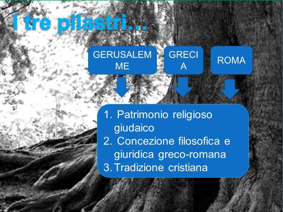 I tre pilastri… Patrimonio religioso giudaico