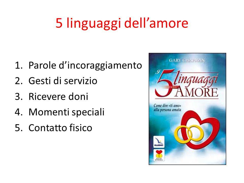 5 linguaggi dell'amore Parole d'incoraggiamento Gesti di servizio
