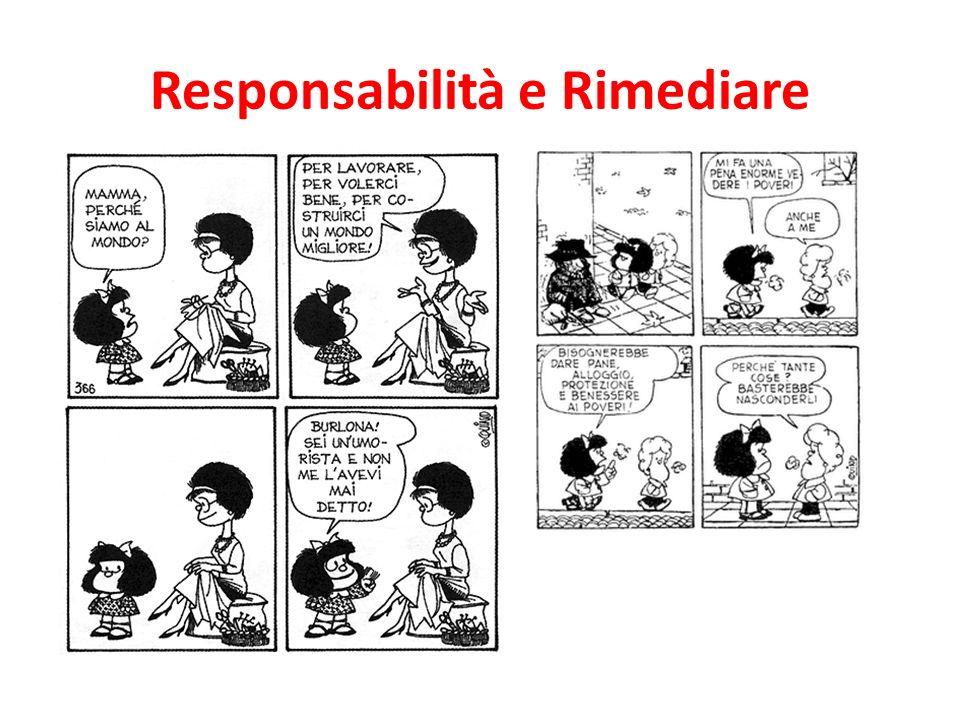 Responsabilità e Rimediare