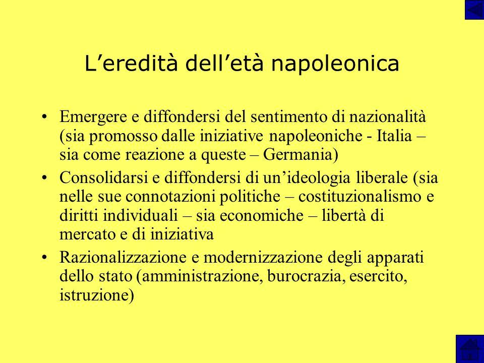 L'eredità dell'età napoleonica
