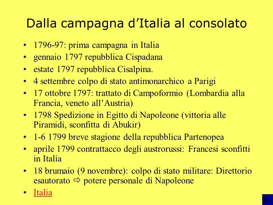 Dalla campagna d'Italia al consolato