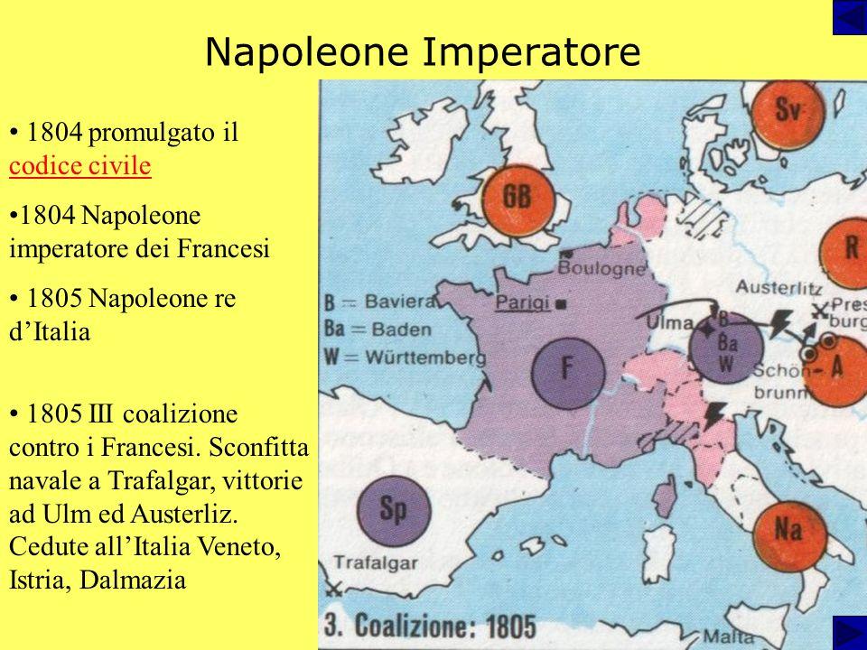 Napoleone Imperatore 1804 promulgato il codice civile