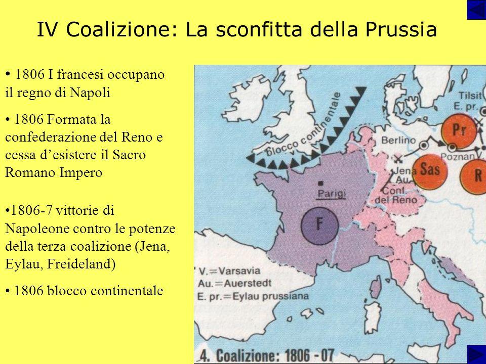 IV Coalizione: La sconfitta della Prussia