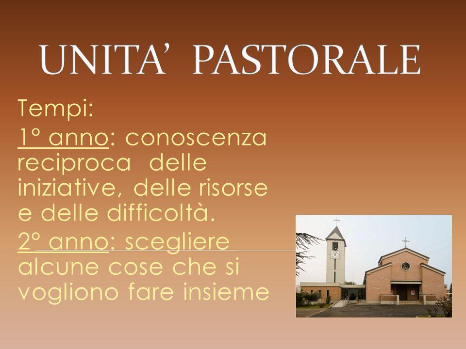 UNITA' PASTORALE Tempi:
