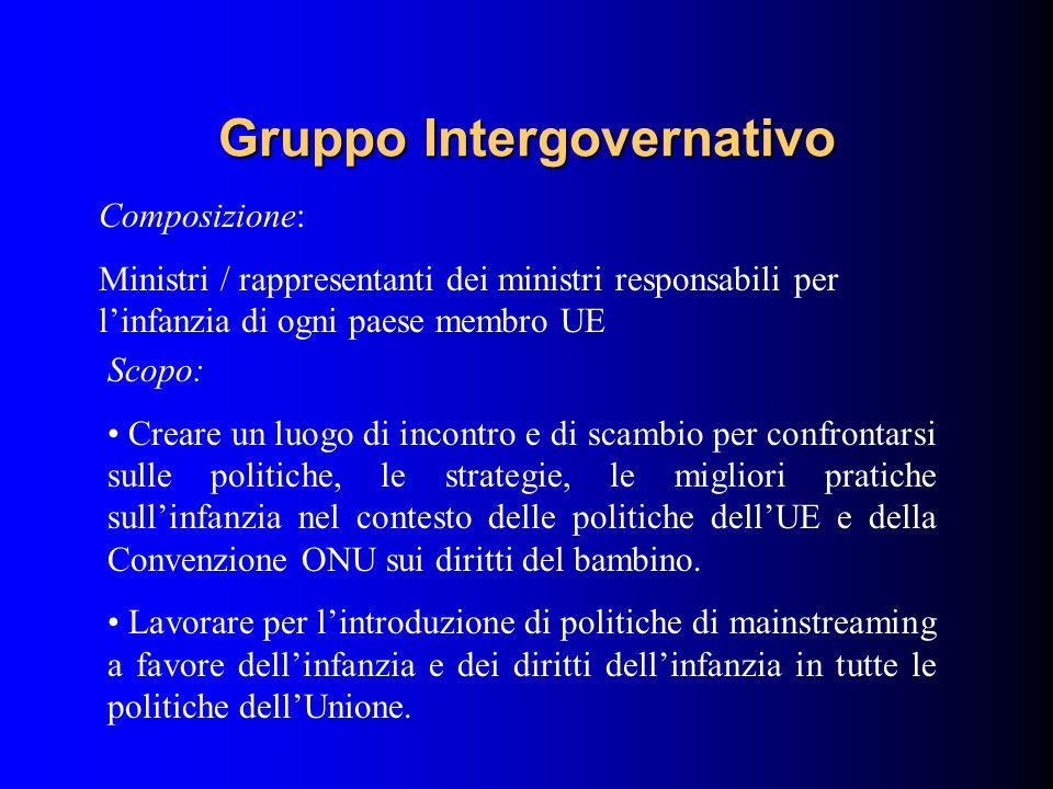 Gruppo Intergovernativo