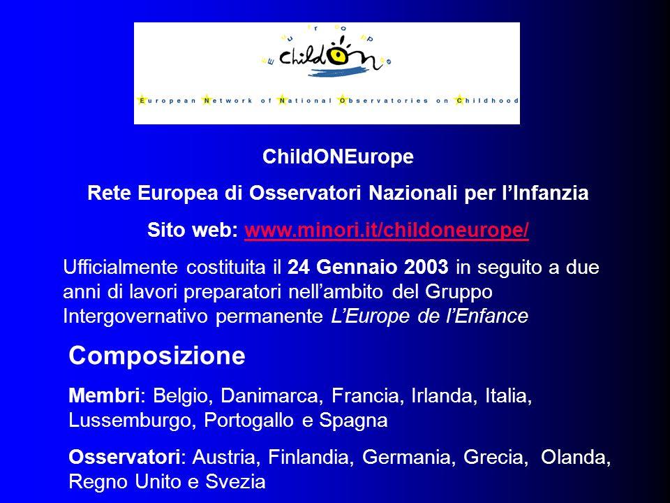 Rete Europea di Osservatori Nazionali per l'Infanzia