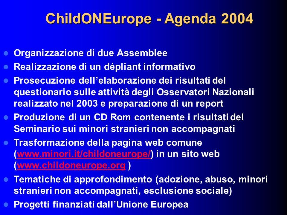 ChildONEurope - Agenda 2004