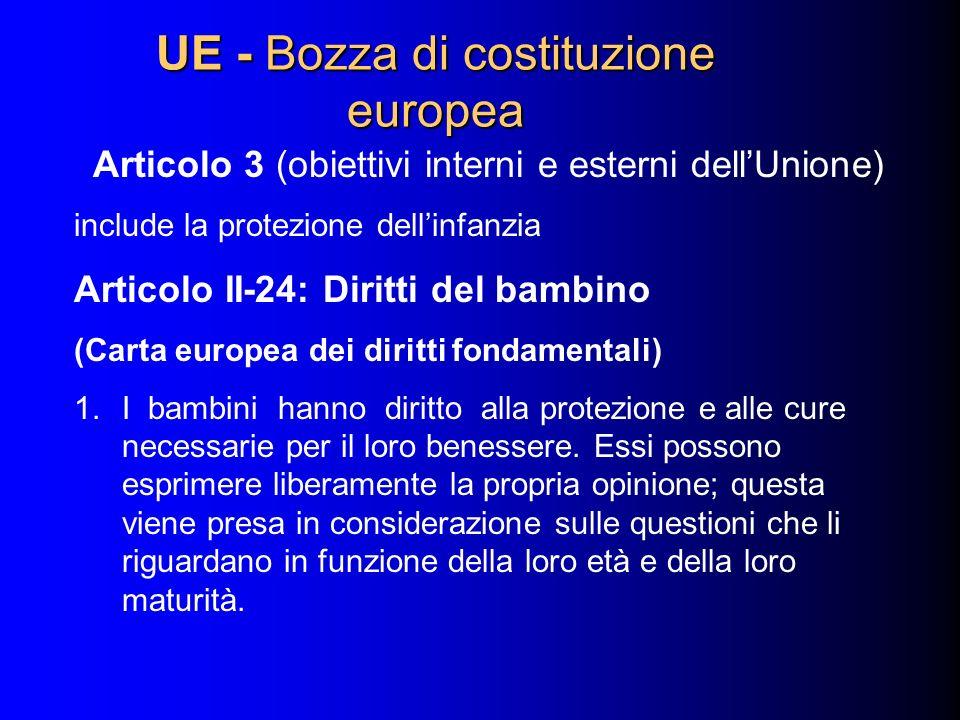 UE - Bozza di costituzione europea