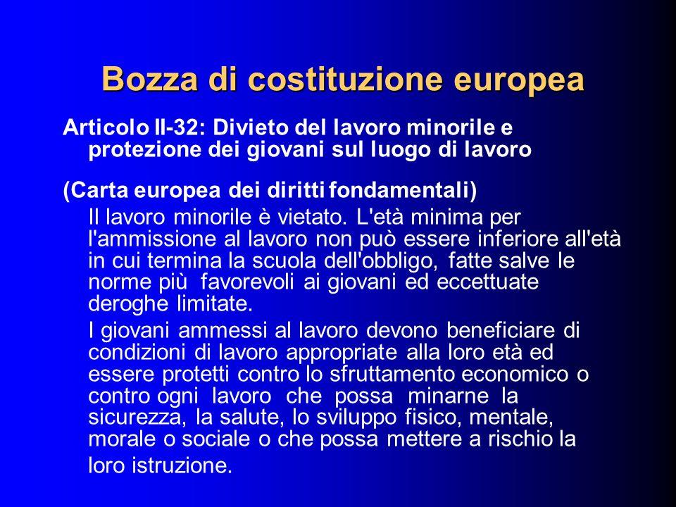 Bozza di costituzione europea