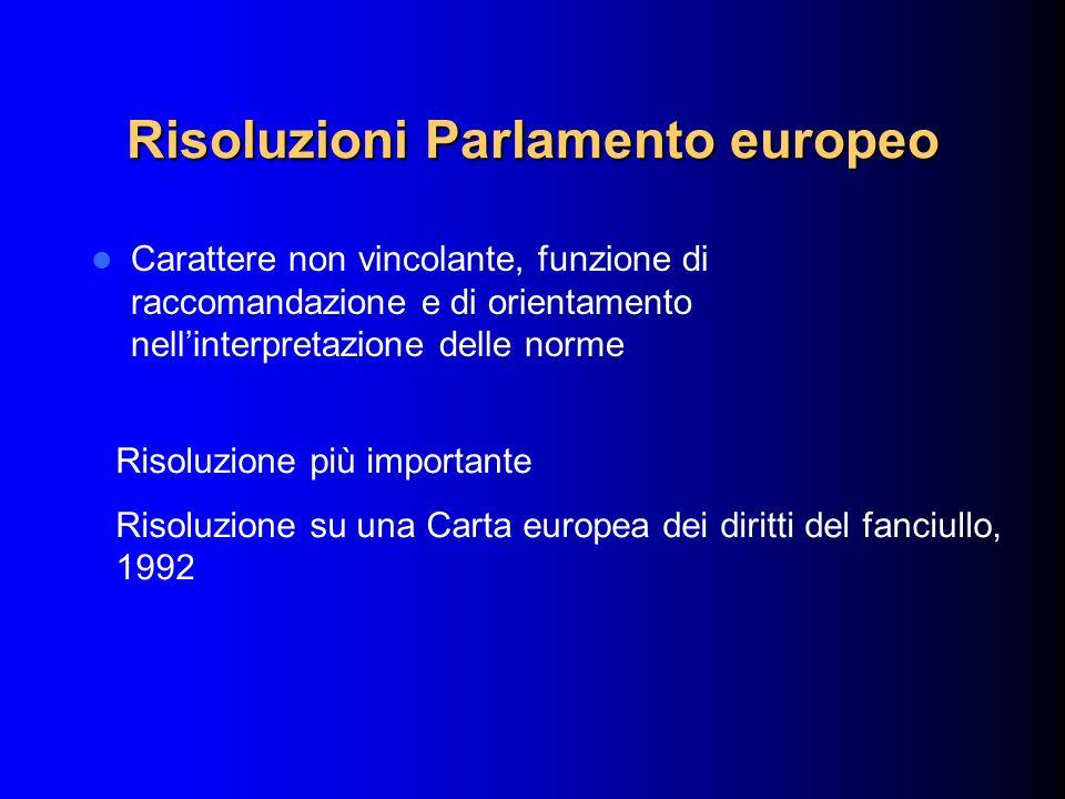 Risoluzioni Parlamento europeo