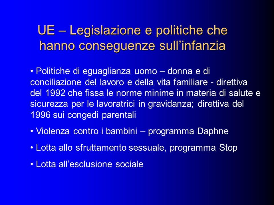 UE – Legislazione e politiche che hanno conseguenze sull'infanzia