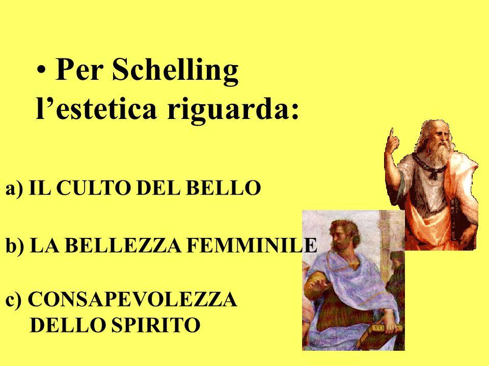 Per Schelling l'estetica riguarda: