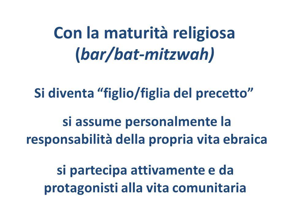 Con la maturità religiosa (bar/bat-mitzwah)