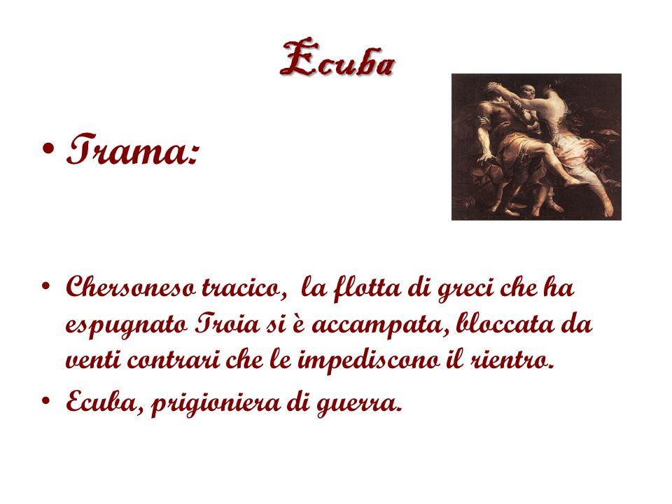 Ecuba Trama: