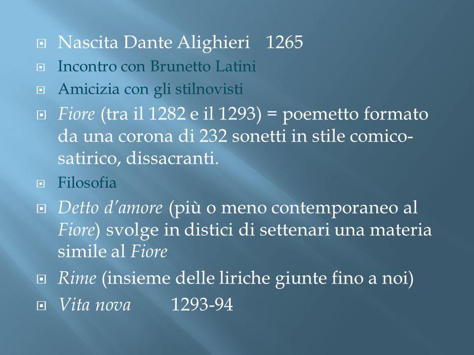 Nascita Dante Alighieri 1265