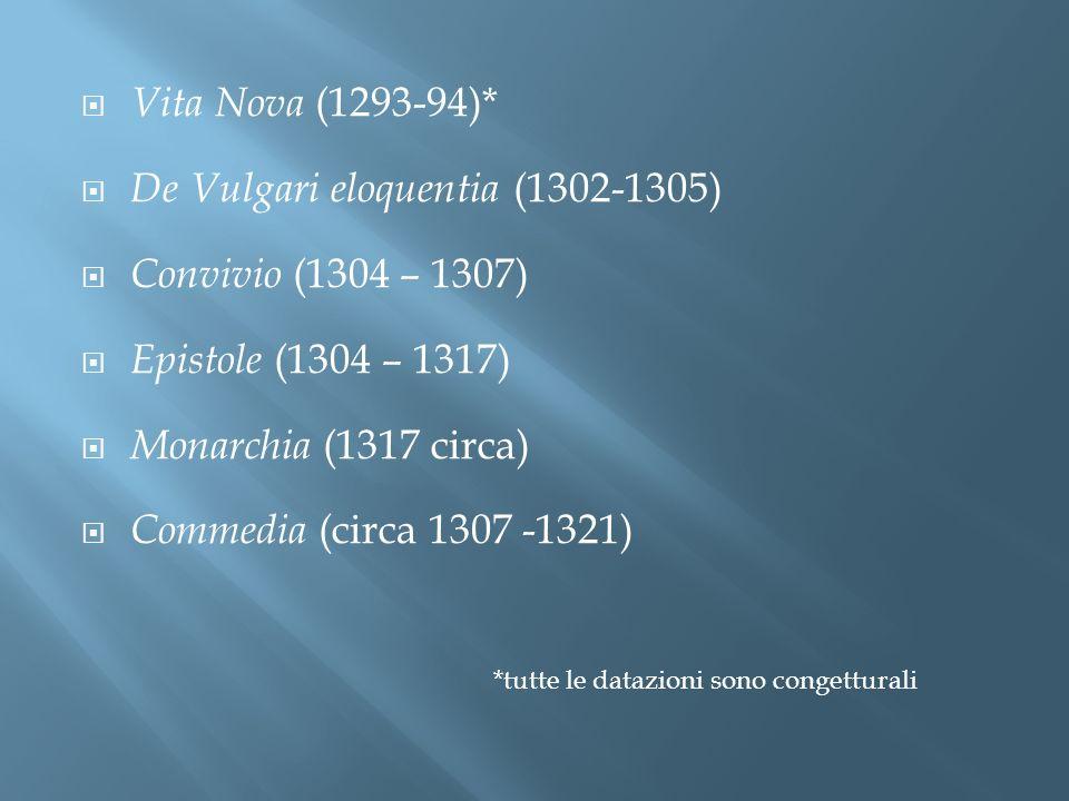 De Vulgari eloquentia (1302-1305) Convivio (1304 – 1307)