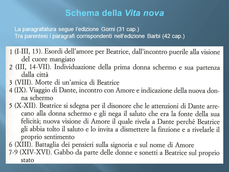 Schema della Vita novaLa paragrafatura segue l'edizione Gorni (31 cap.) Tra parentesi i paragrafi corrispondenti nell'edizione Barbi (42 cap.)