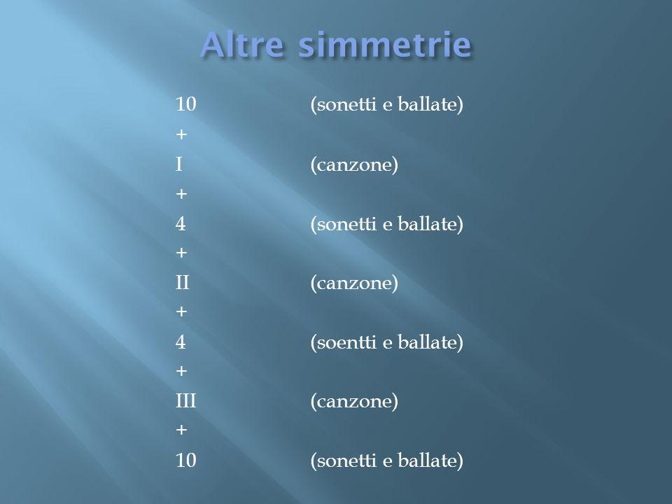 Altre simmetrie 10 (sonetti e ballate) + I (canzone)